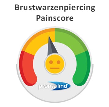Brustwarzenpiercing Painscore
