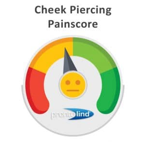 Cheek Piercing Painscore