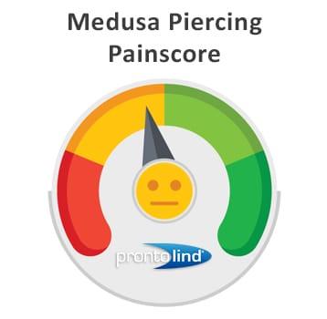 Medusa Piercing Painscore