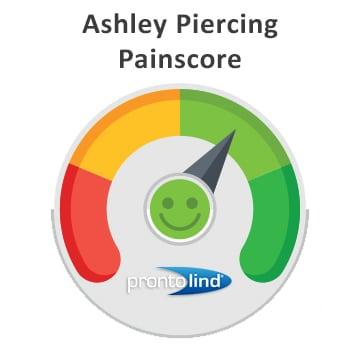 Painscore eines Ashley Piercing