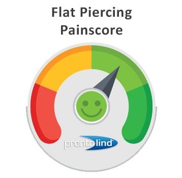 painscore bei einem flat piercing