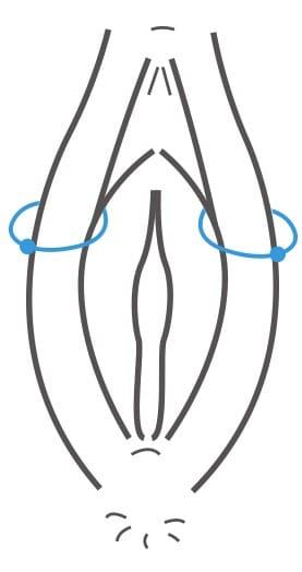 Frau intimbereich piercing im Intim Piercing